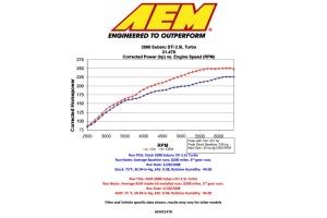 AEM Cold Air Intake - Subaru WRX/STI 2008-2014