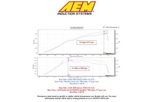 AEM Cold Air Intake Wrinkle Red - Subaru STI 2018-2020