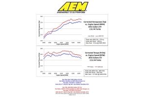 AEM Cold Air Intake Red - Subaru STI 2015-2017