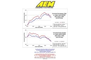 AEM Cold Air Intake Gunmetal - Subaru WRX 2015+