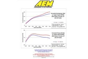 AEM Cold Air Intake Gunmetal - Subaru Forester XT 2014+