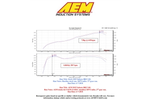 AEM Cold Air Intake - Scion FR-S 2013-2016 / Subaru BRZ 2013+ / Toyota 86 2017+